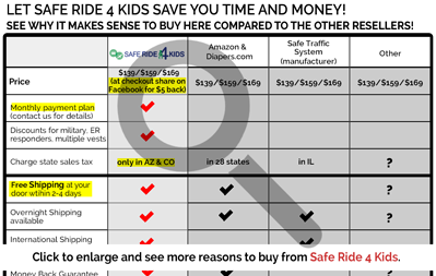 LET US SAVE YOU TIME AND MONEY, SAFE RIDE 4 KIDS IS THE BEST PLACE TO BUY RIDESAFER