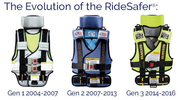 RideSafer evolution