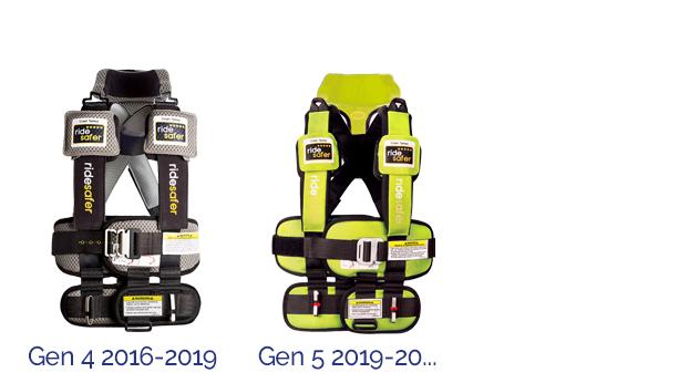 evolution of RideSafer travel vest
